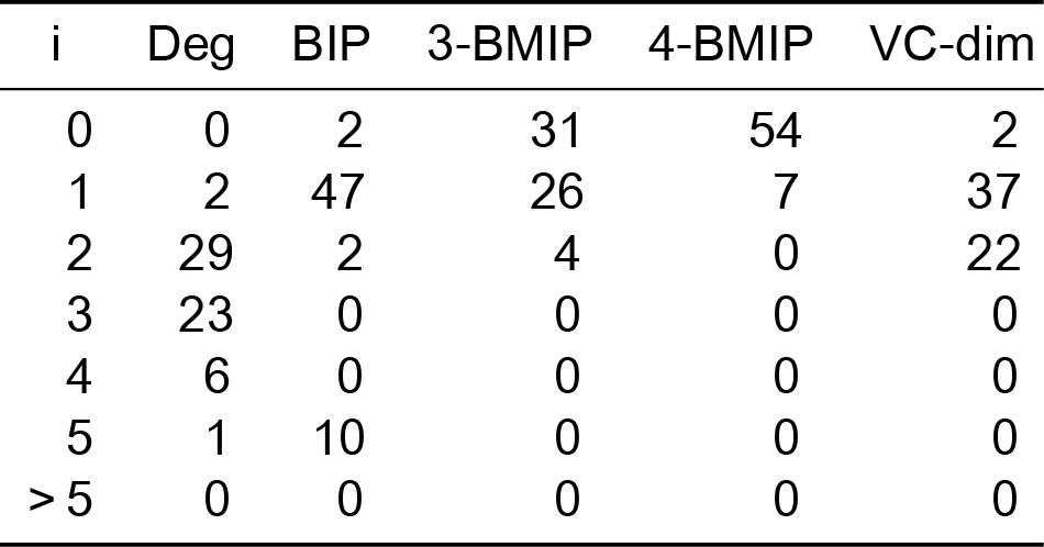 DBAI Hypergraph Tools